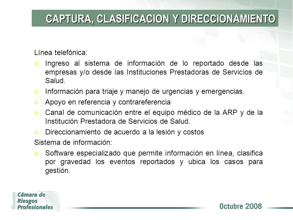 CAPTURA, CLASIFICACION Y DIRECCIONAMIENTO