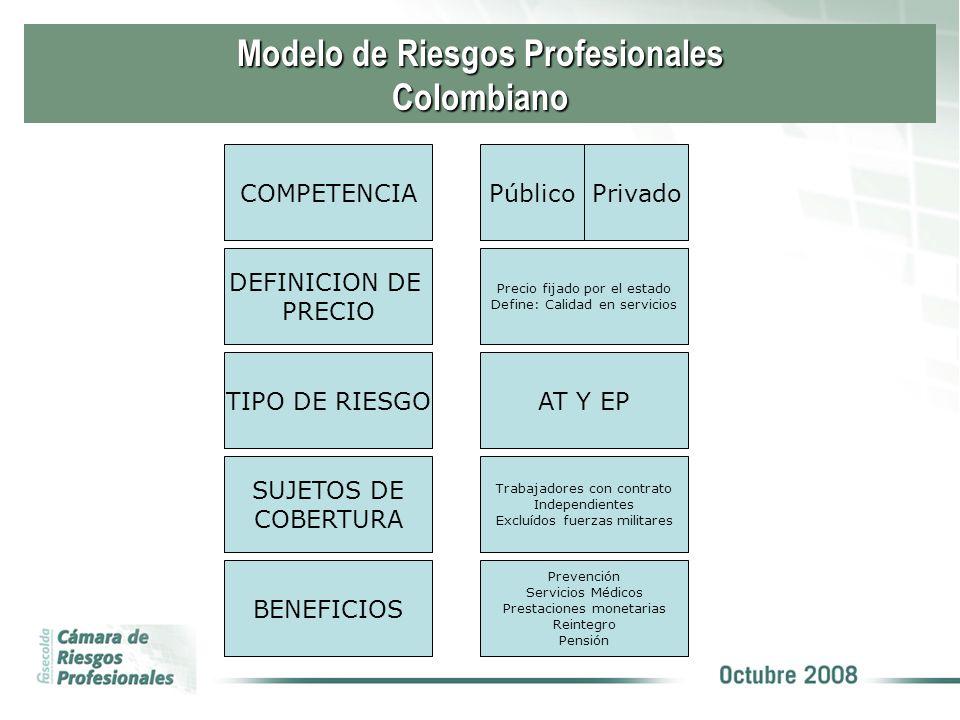 Modelo de Riesgos Profesionales Colombiano