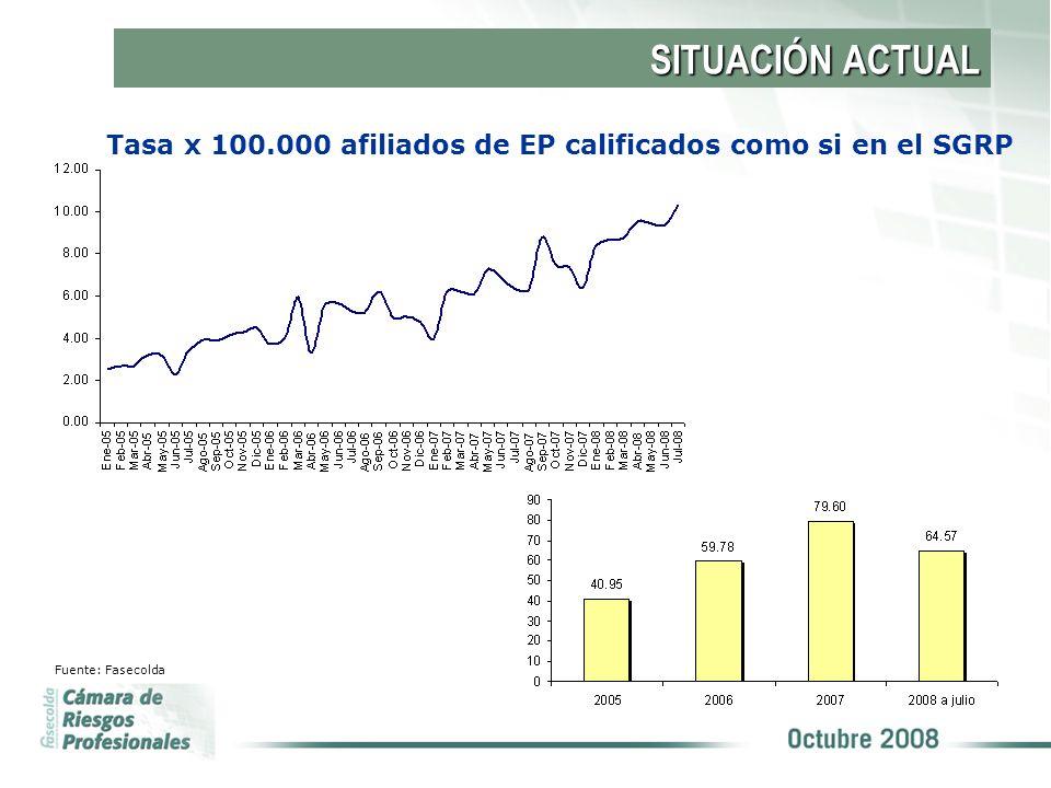 Tasa x 100.000 afiliados de EP calificados como si en el SGRP