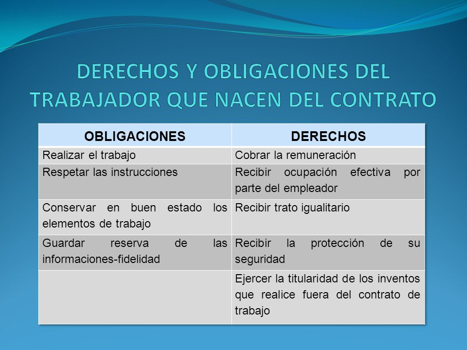 DERECHOS Y OBLIGACIONES DEL TRABAJADOR QUE NACEN DEL CONTRATO
