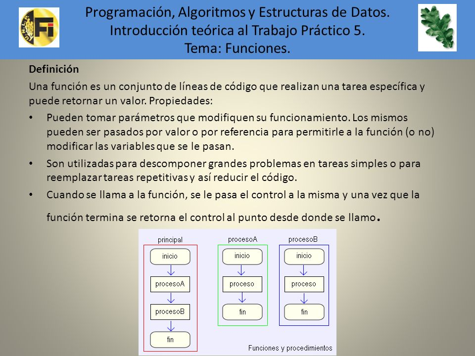 Programación, Algoritmos y Estructuras de Datos