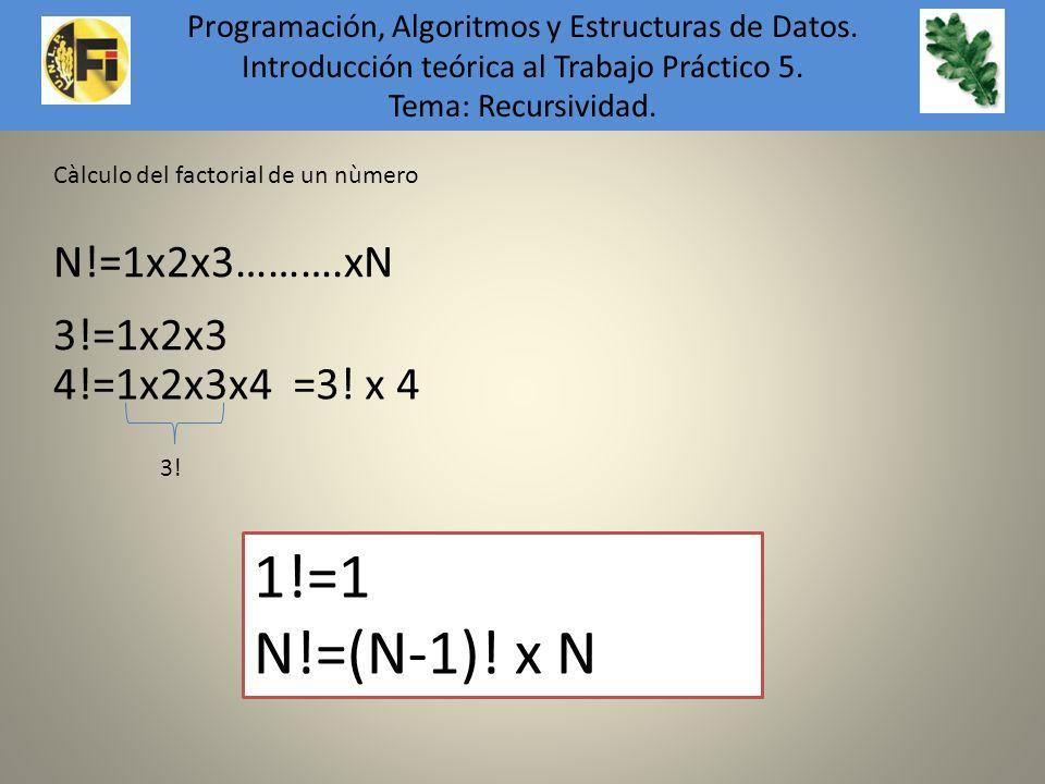 1!=1 N!=(N-1)! x N N!=1x2x3……….xN 3!=1x2x3 4!=1x2x3x4 =3! x 4