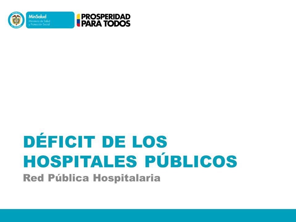 Déficit de los hospitales públicos
