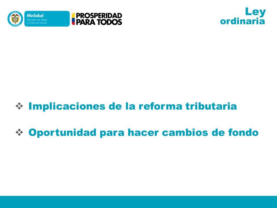 Ley Implicaciones de la reforma tributaria