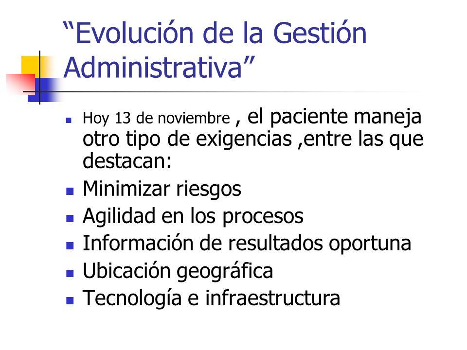 Evolución de la Gestión Administrativa