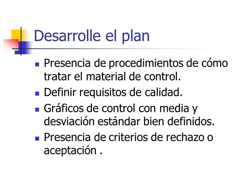 Desarrolle el plan Presencia de procedimientos de cómo tratar el material de control. Definir requisitos de calidad.