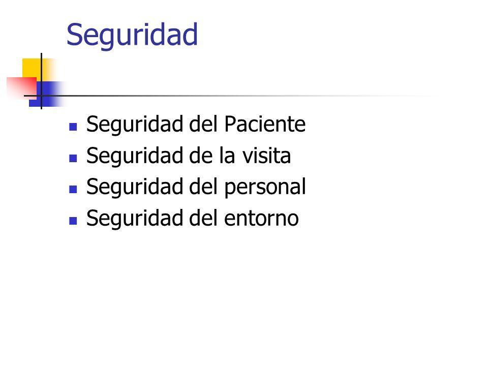 Seguridad Seguridad del Paciente Seguridad de la visita