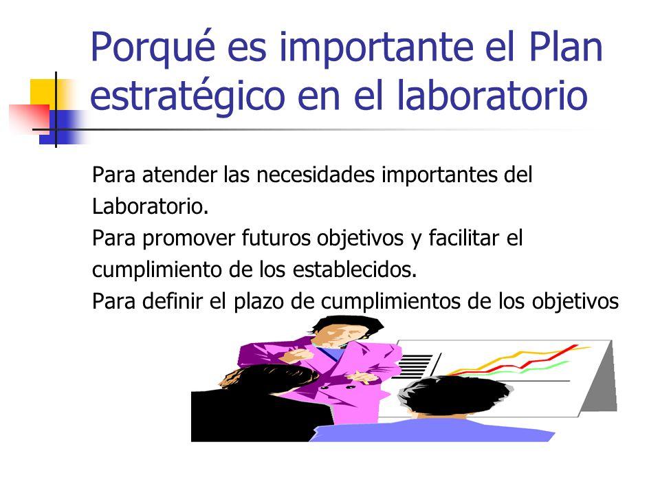 Porqué es importante el Plan estratégico en el laboratorio