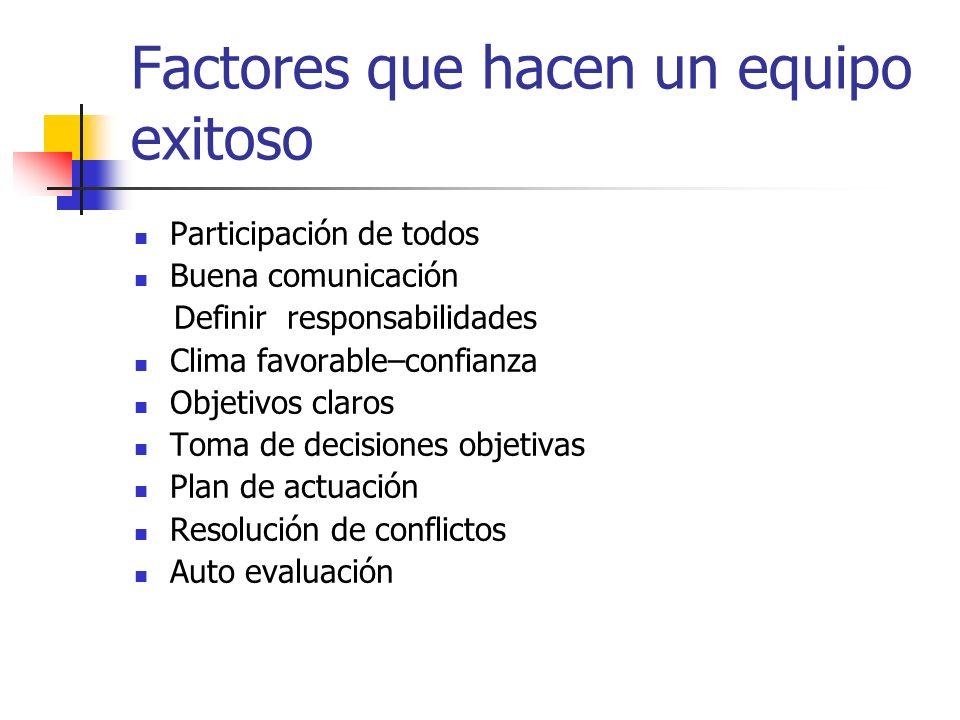 Factores que hacen un equipo exitoso