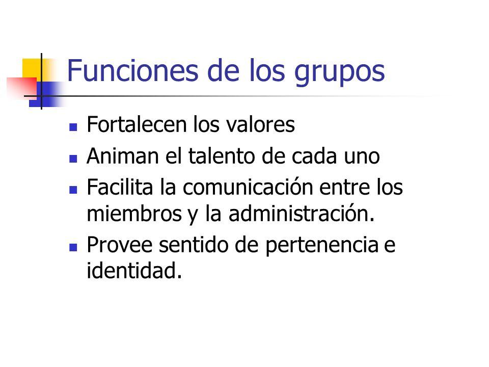 Funciones de los grupos
