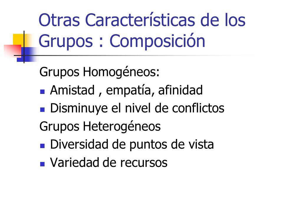 Otras Características de los Grupos : Composición