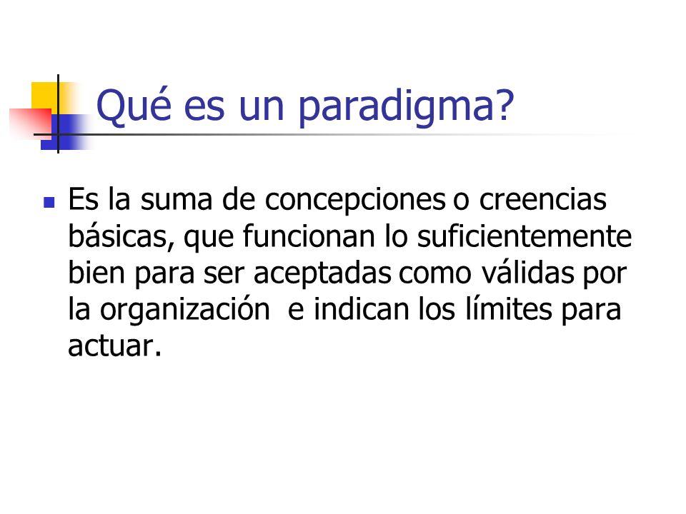 Qué es un paradigma