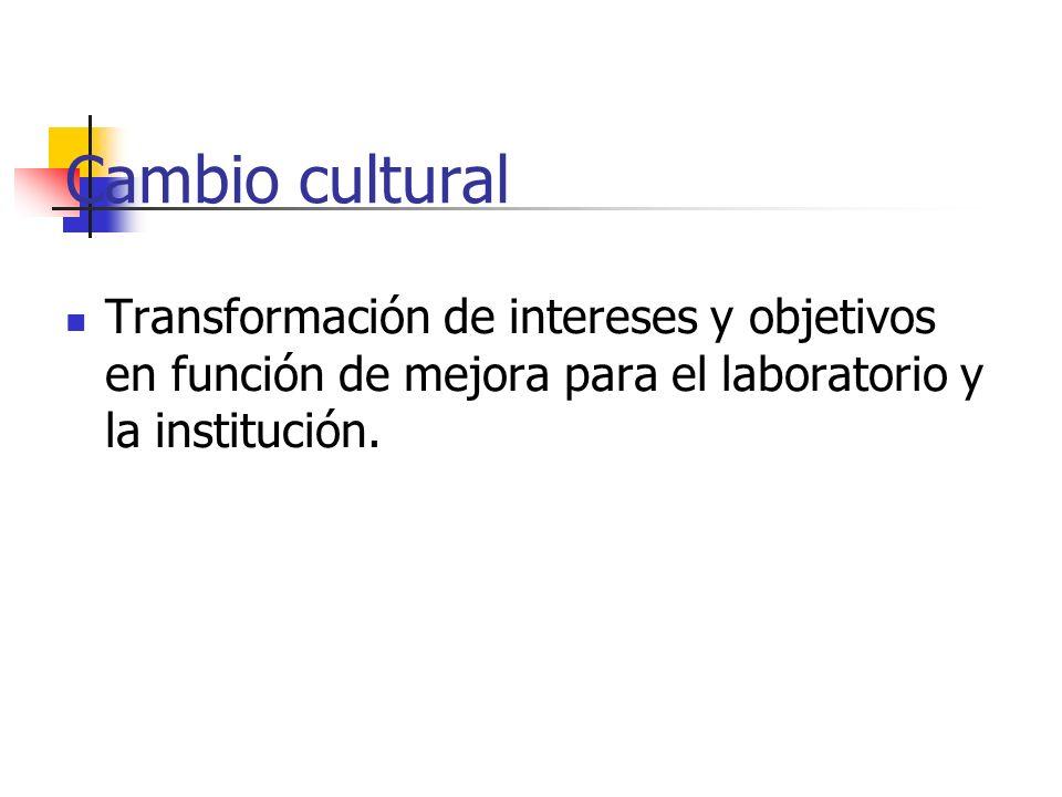 Cambio culturalTransformación de intereses y objetivos en función de mejora para el laboratorio y la institución.