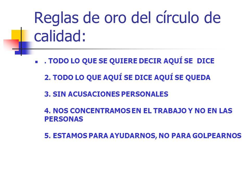 Reglas de oro del círculo de calidad: