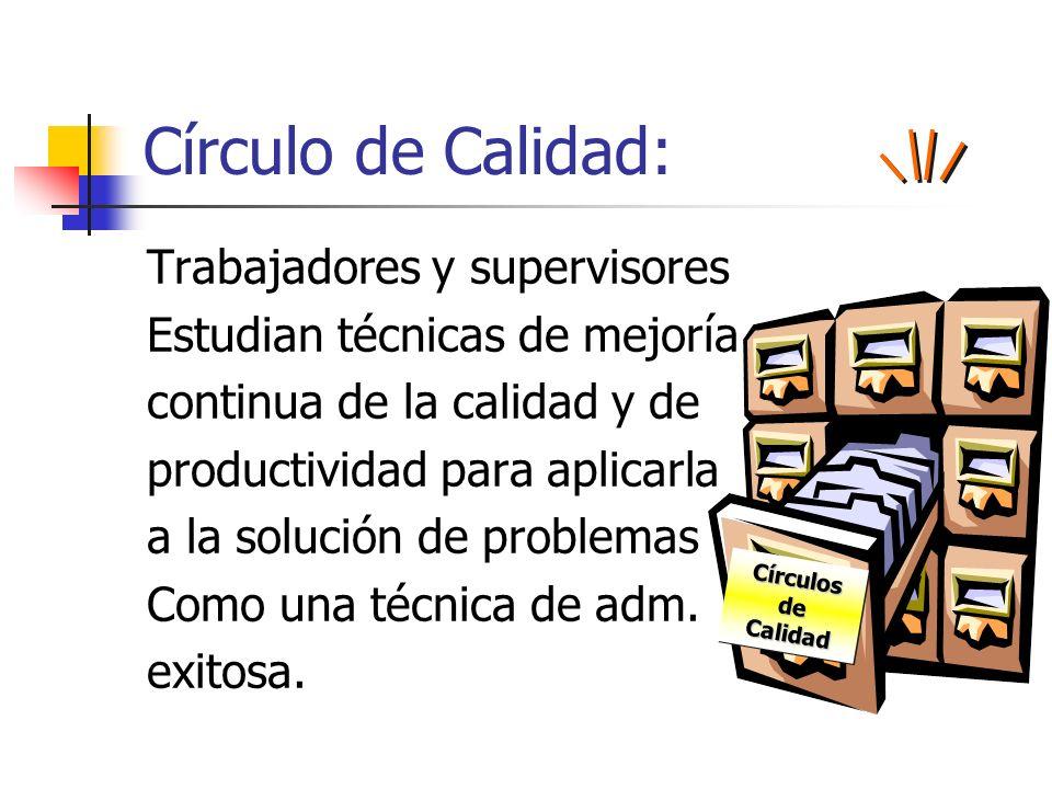 Círculo de Calidad: Trabajadores y supervisores