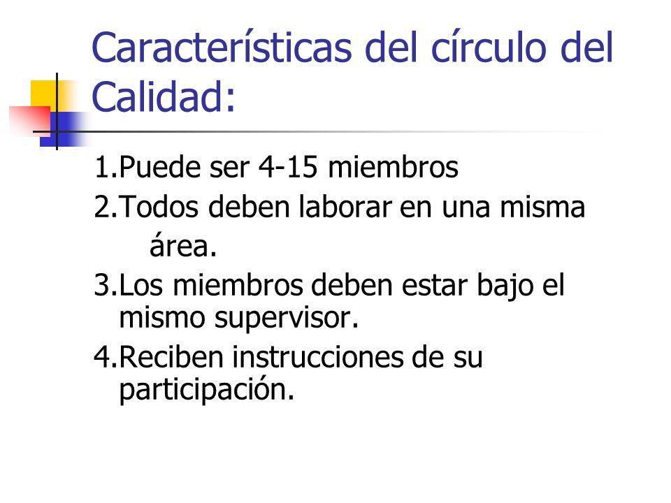 Características del círculo del Calidad: