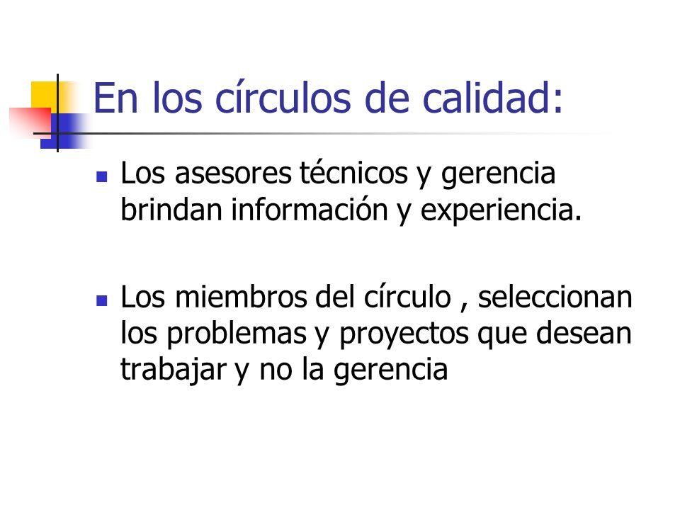 En los círculos de calidad:
