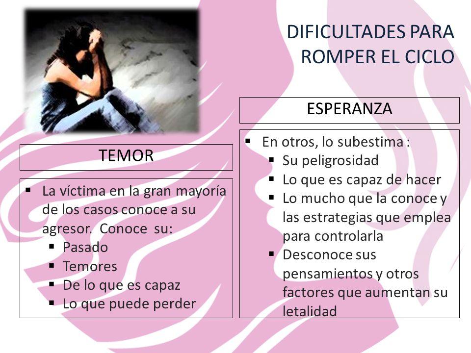 DIFICULTADES PARA ROMPER EL CICLO