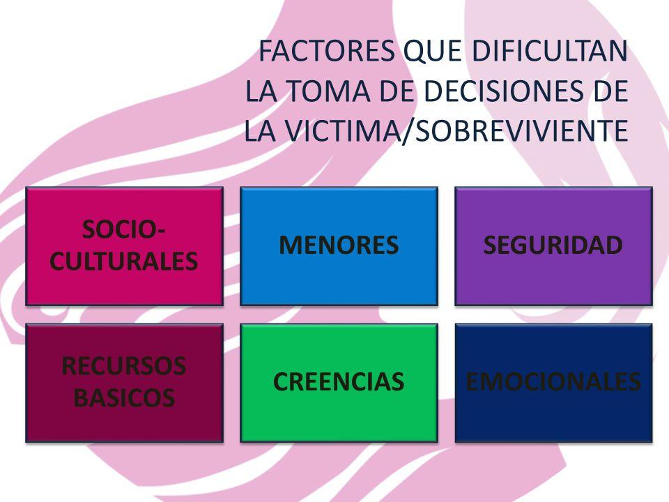 FACTORES QUE DIFICULTAN LA TOMA DE DECISIONES DE LA VICTIMA/SOBREVIVIENTE