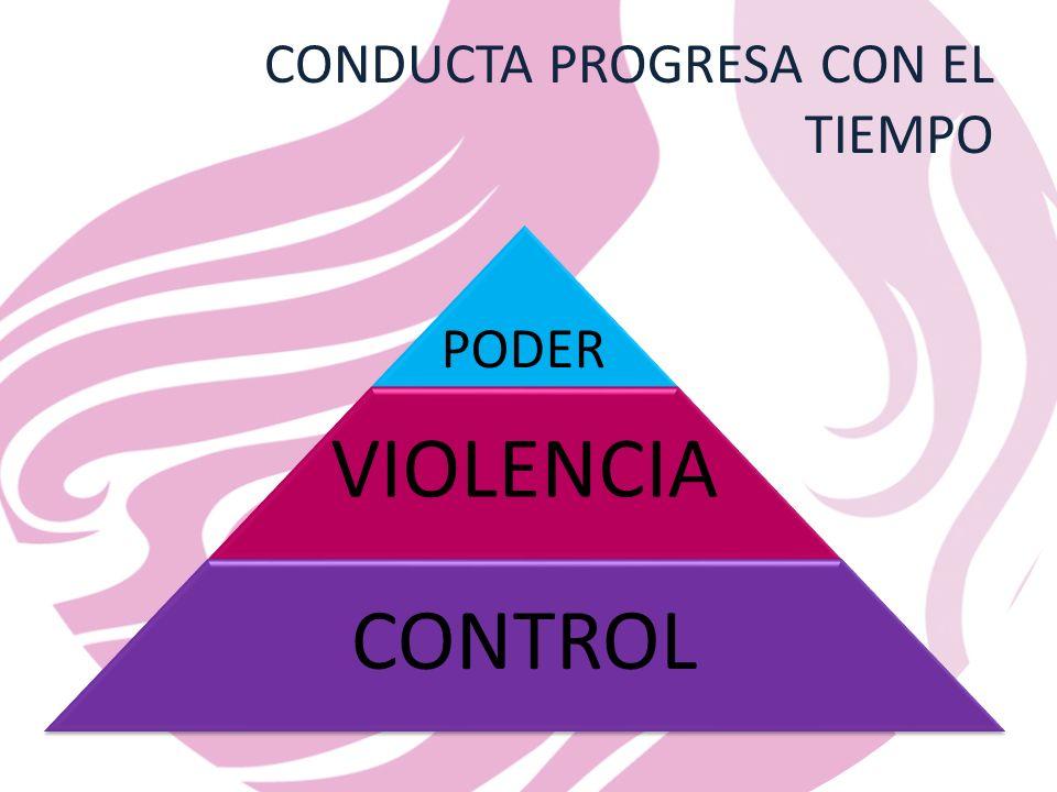 CONDUCTA PROGRESA CON EL TIEMPO