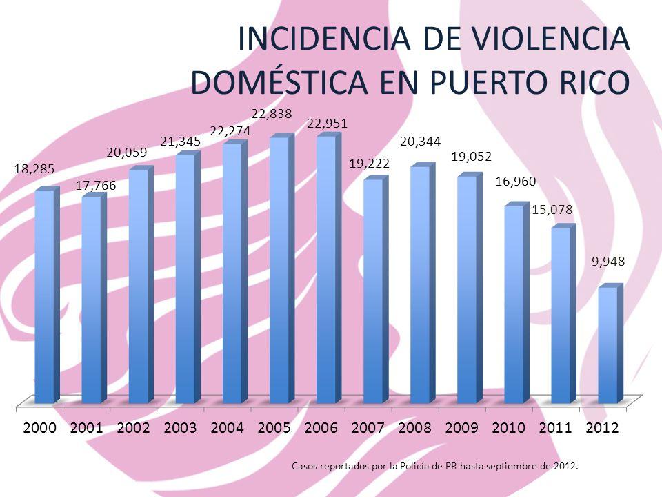 INCIDENCIA DE VIOLENCIA DOMÉSTICA EN PUERTO RICO