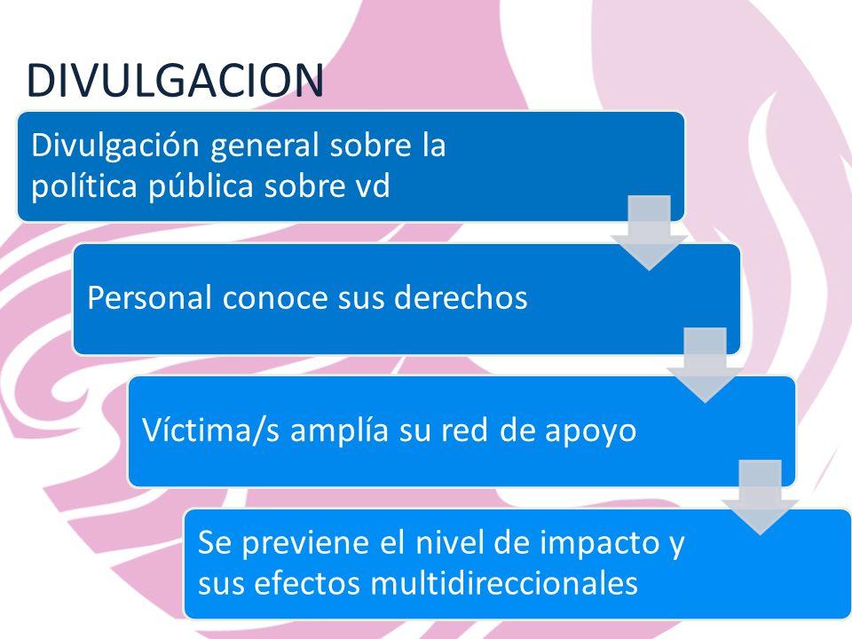 DIVULGACION Divulgación general sobre la política pública sobre vd
