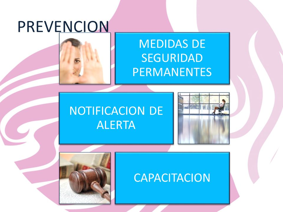 PREVENCION MEDIDAS DE SEGURIDAD PERMANENTES NOTIFICACION DE ALERTA