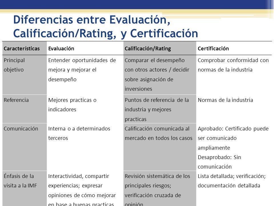 Diferencias entre Evaluación, Calificación/Rating, y Certificación