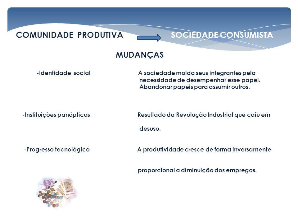 COMUNIDADE PRODUTIVA SOCIEDADE CONSUMISTA MUDANÇAS