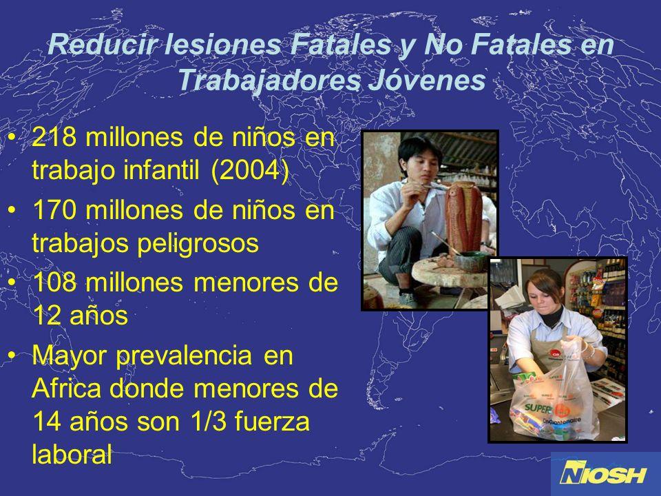 Reducir lesiones Fatales y No Fatales en Trabajadores Jóvenes