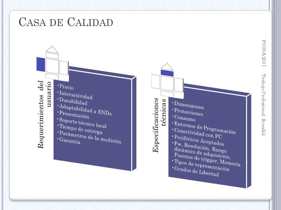 Casa de Calidad FIUBA 2011 Trabajo Profesional: ScanKit