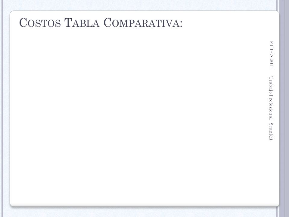 Costos Tabla Comparativa: