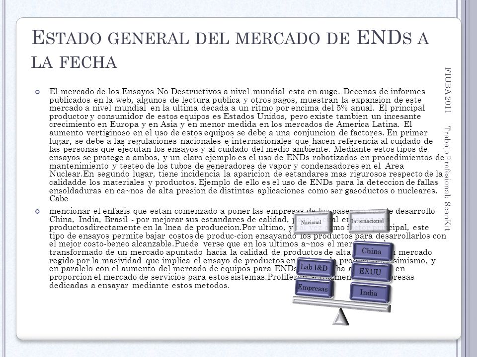 Estado general del mercado de ENDs a la fecha