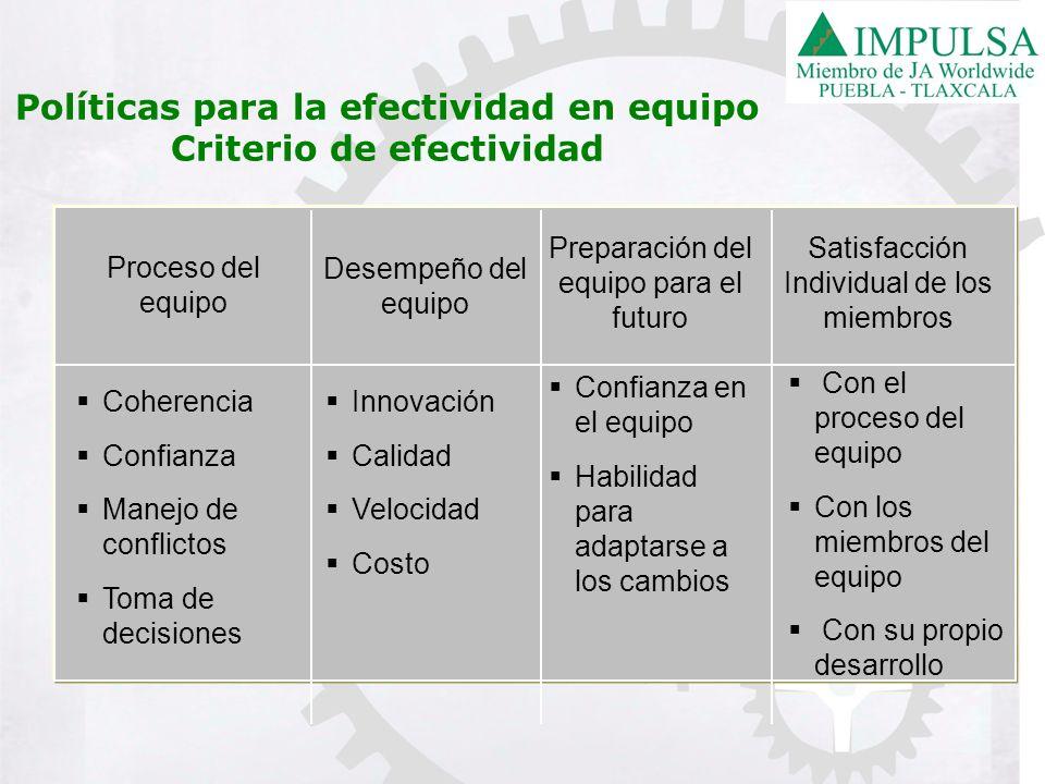 Políticas para la efectividad en equipo Criterio de efectividad