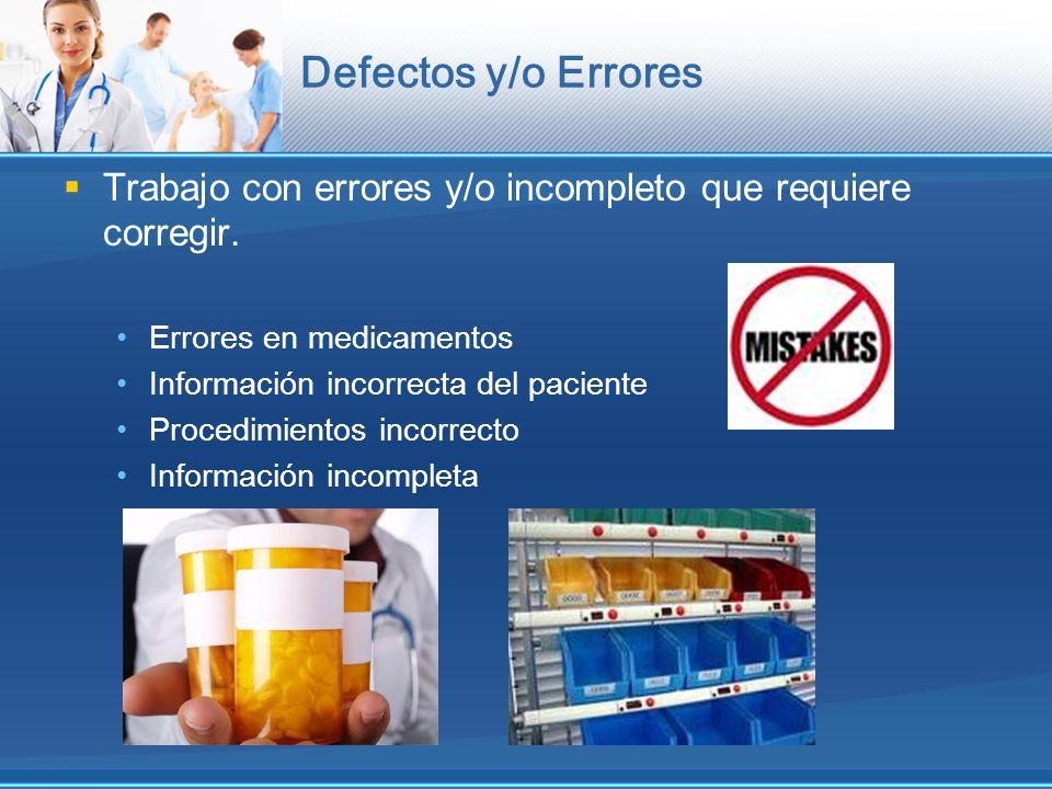 Defectos y/o Errores Trabajo con errores y/o incompleto que requiere corregir. Errores en medicamentos.