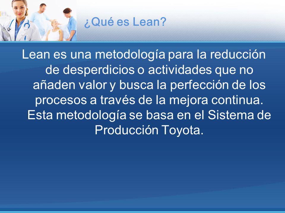¿Qué es Lean
