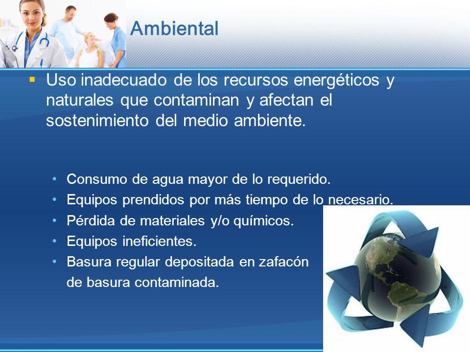 Ambiental Uso inadecuado de los recursos energéticos y naturales que contaminan y afectan el sostenimiento del medio ambiente.