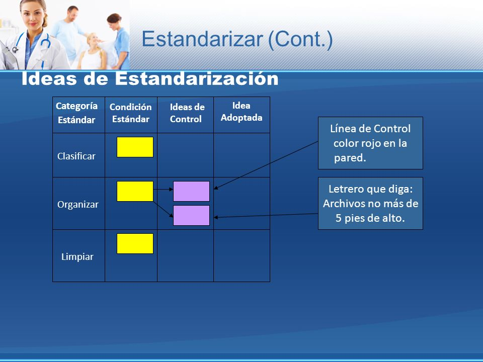Ideas de Estandarización