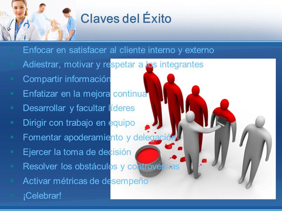 Claves del Éxito Enfocar en satisfacer al cliente interno y externo