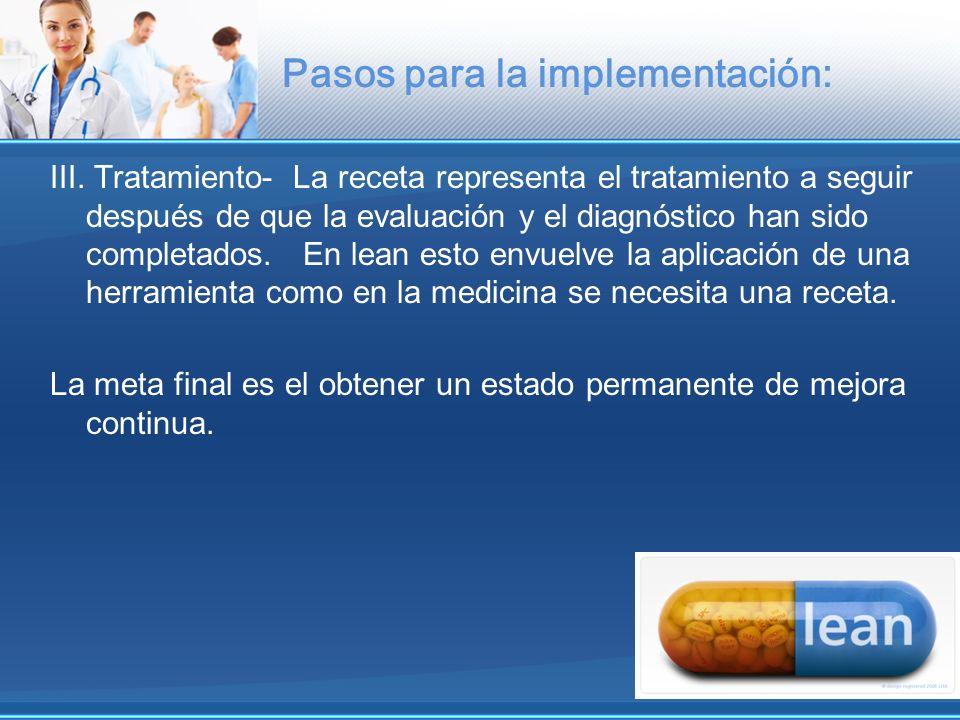 Pasos para la implementación: