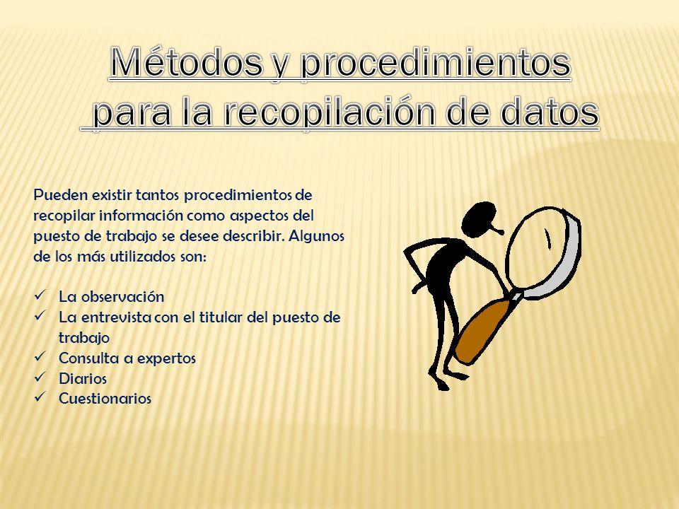 Métodos y procedimientos para la recopilación de datos