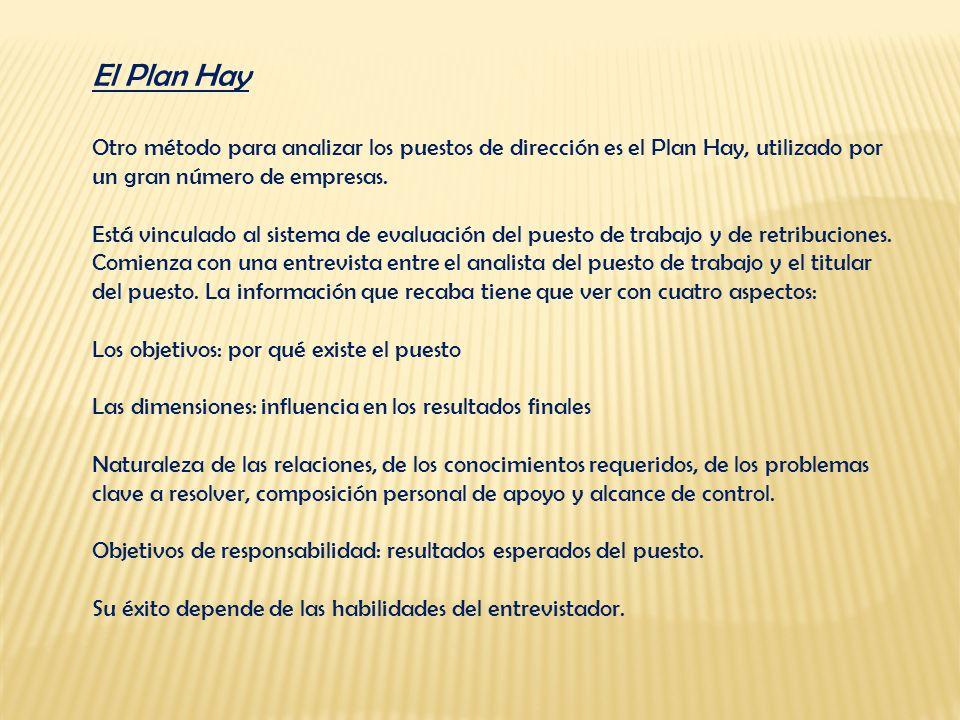 El Plan Hay Otro método para analizar los puestos de dirección es el Plan Hay, utilizado por un gran número de empresas.