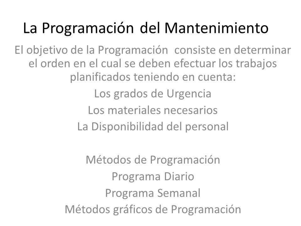 La Programación del Mantenimiento