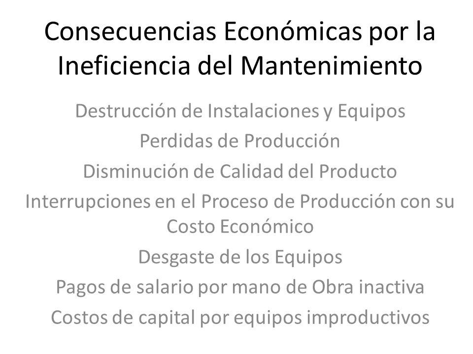 Consecuencias Económicas por la Ineficiencia del Mantenimiento