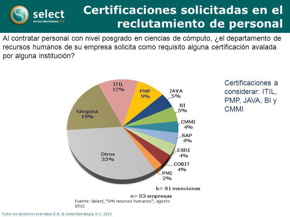 Certificaciones solicitadas en el reclutamiento de personal