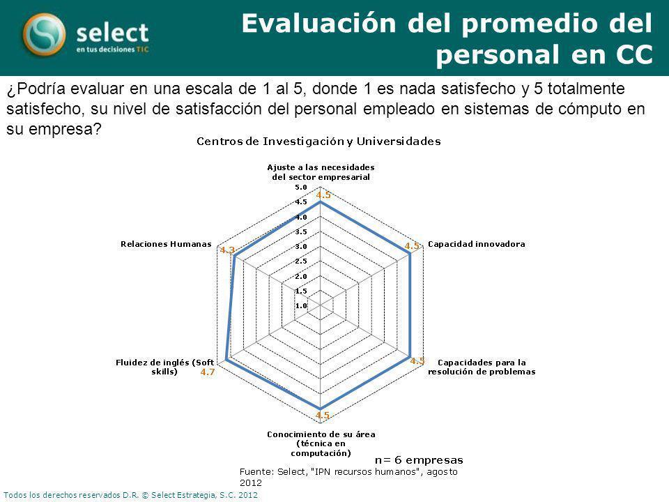 Evaluación del promedio del personal en CC
