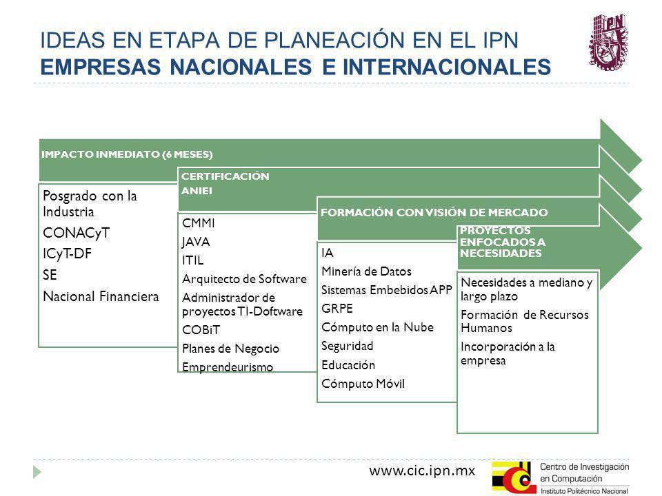 IDEAS EN ETAPA DE PLANEACIÓN EN EL IPN EMPRESAS NACIONALES E INTERNACIONALES