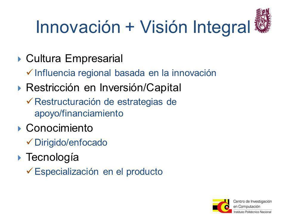 Innovación + Visión Integral