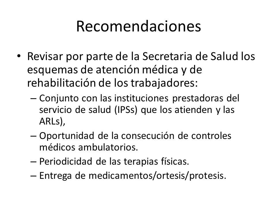Recomendaciones Revisar por parte de la Secretaria de Salud los esquemas de atención médica y de rehabilitación de los trabajadores: