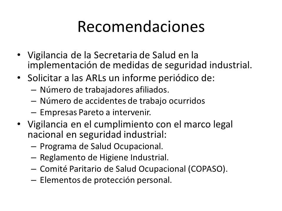 Recomendaciones Vigilancia de la Secretaria de Salud en la implementación de medidas de seguridad industrial.